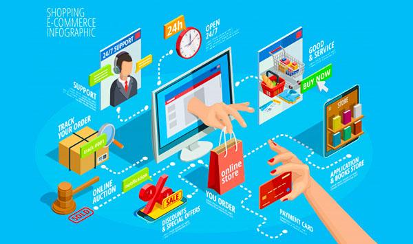 Ecommerce: 7 consigli su come vendere online